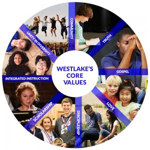Westlake_CoreValues_Final
