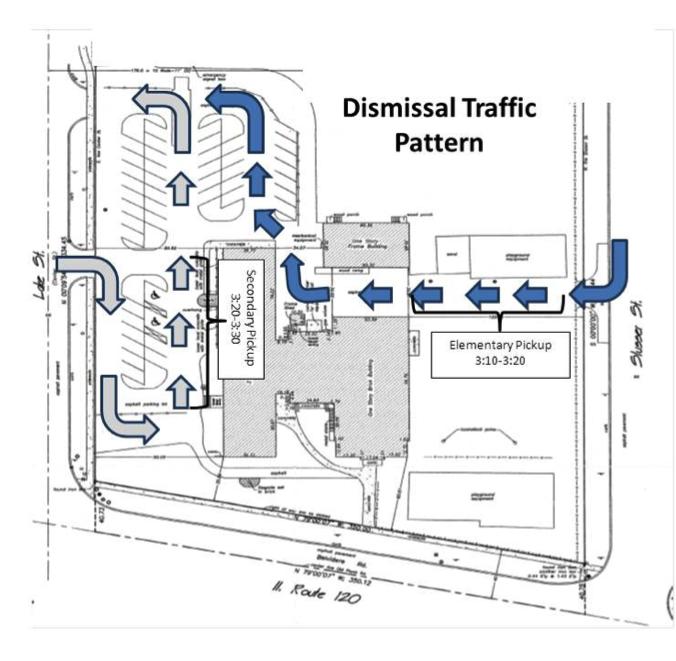 Dismissel Traffic Pattern