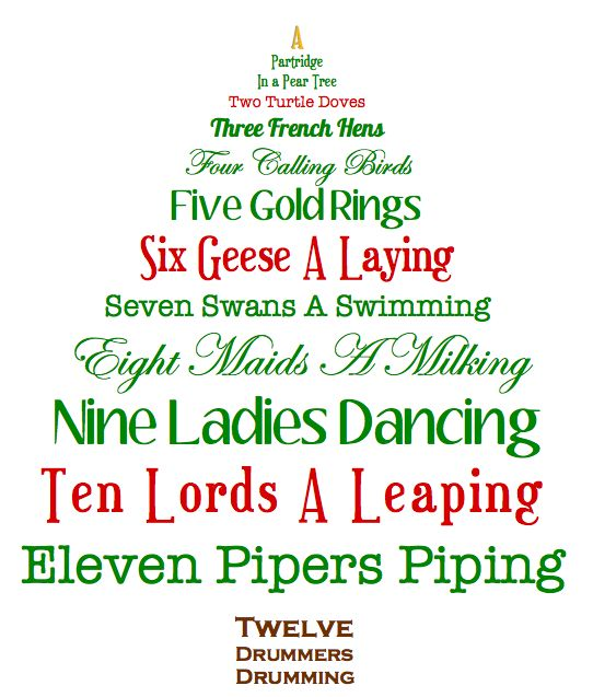 keeping christ in christmas - 12 Days Of Christmas Christian Version